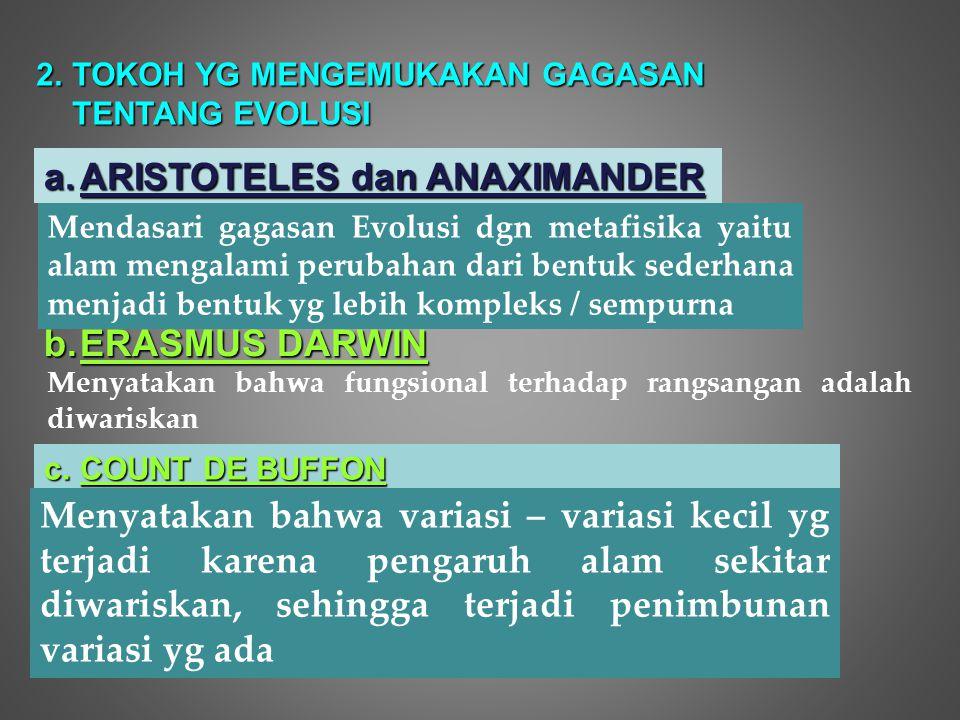 2.TOKOH YG MENGEMUKAKAN GAGASAN TENTANG EVOLUSI a.ARISTOTELES dan ANAXIMANDER Mendasari gagasan Evolusi dgn metafisika yaitu alam mengalami perubahan