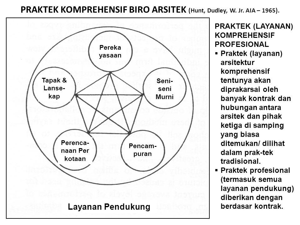 PRAKTEK KOMPREHENSIF BIRO ARSITEK (Hunt, Dudley, W. Jr. AIA – 1965). Pereka yasaan Tapak & Lanse- kap Perenca- naan Per kotaan Seni- seni Murni Pencam