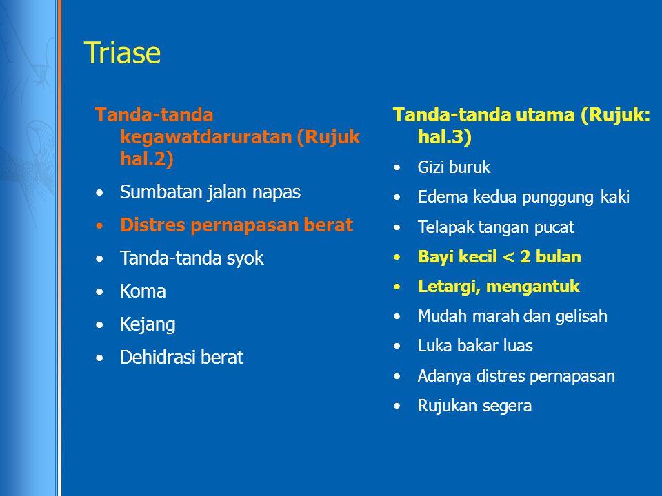 Triase Tanda-tanda kegawatdaruratan (Rujuk hal.2) Sumbatan jalan napas Distres pernapasan berat Tanda-tanda syok Koma Kejang Dehidrasi berat Tanda-tan