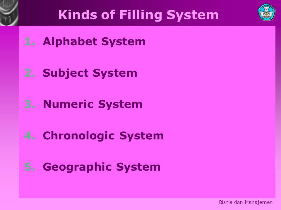 Kinds of Filling System 1.Alphabet System 2.Subject System 3.Numeric System 4.Chronologic System 5.Geographic System Bisnis dan Manajemen