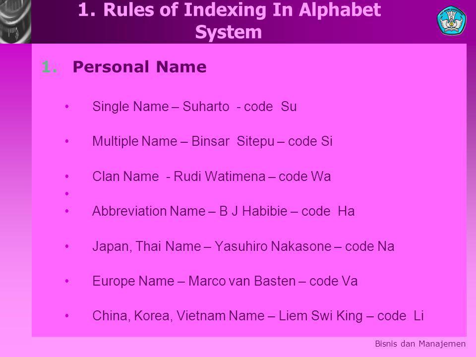 1. Rules of Indexing In Alphabet System 1.Personal Name Single Name – Suharto - code Su Multiple Name – Binsar Sitepu – code Si Clan Name - Rudi Watim