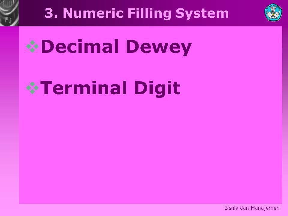 3. Numeric Filling System  Decimal Dewey  Terminal Digit Bisnis dan Manajemen