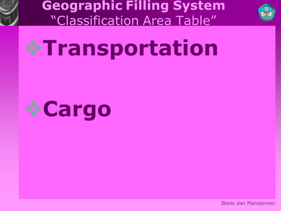 Geographic Filling System Classification Area Table  Transportation  Cargo Bisnis dan Manajemen