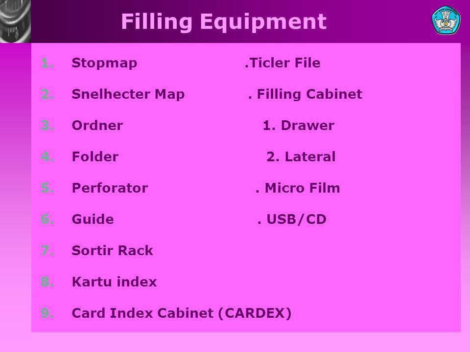 Filling Equipment 1.Stopmap.Ticler File 2.Snelhecter Map. Filling Cabinet 3.Ordner 1. Drawer 4.Folder 2. Lateral 5.Perforator. Micro Film 6.Guide. USB