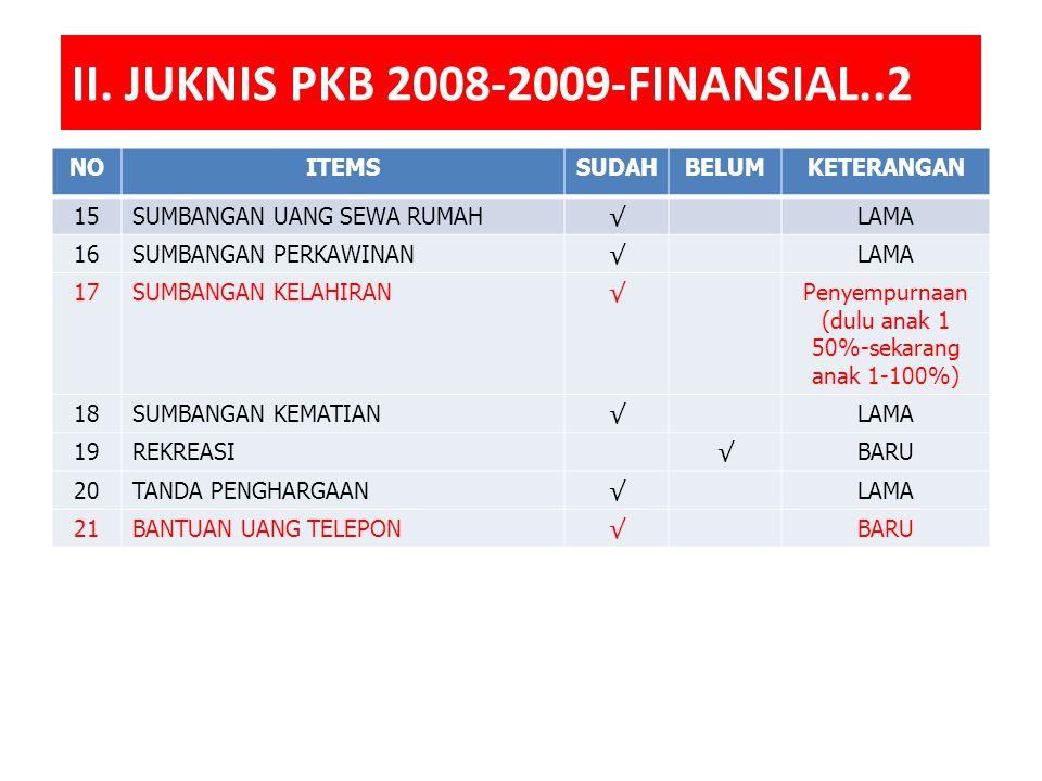 III.JUKNIS PKB 2008-2009-NON FINANSIAL NOITEMSSUDAHBELUMKETERANGAN 1TUNJ.