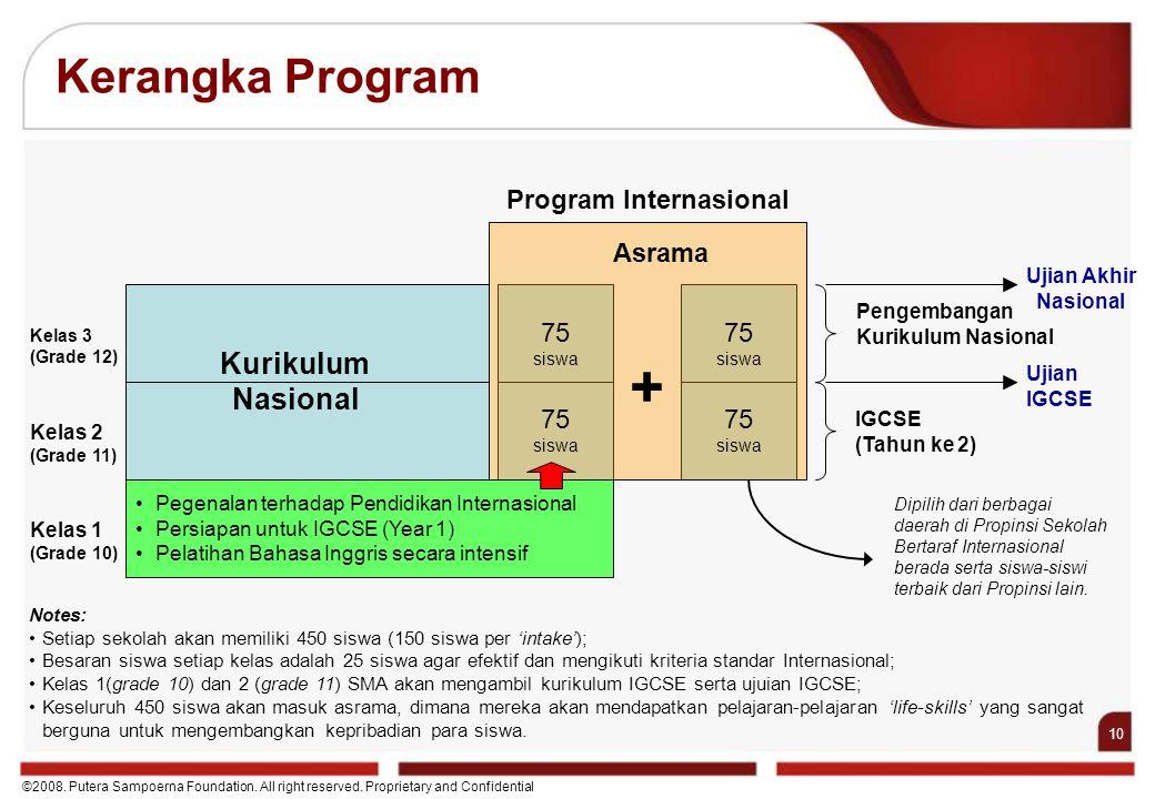 10 ©2008. Putera Sampoerna Foundation. All right reserved. Proprietary and Confidential Pegenalan terhadap Pendidikan Internasional Persiapan untuk IG
