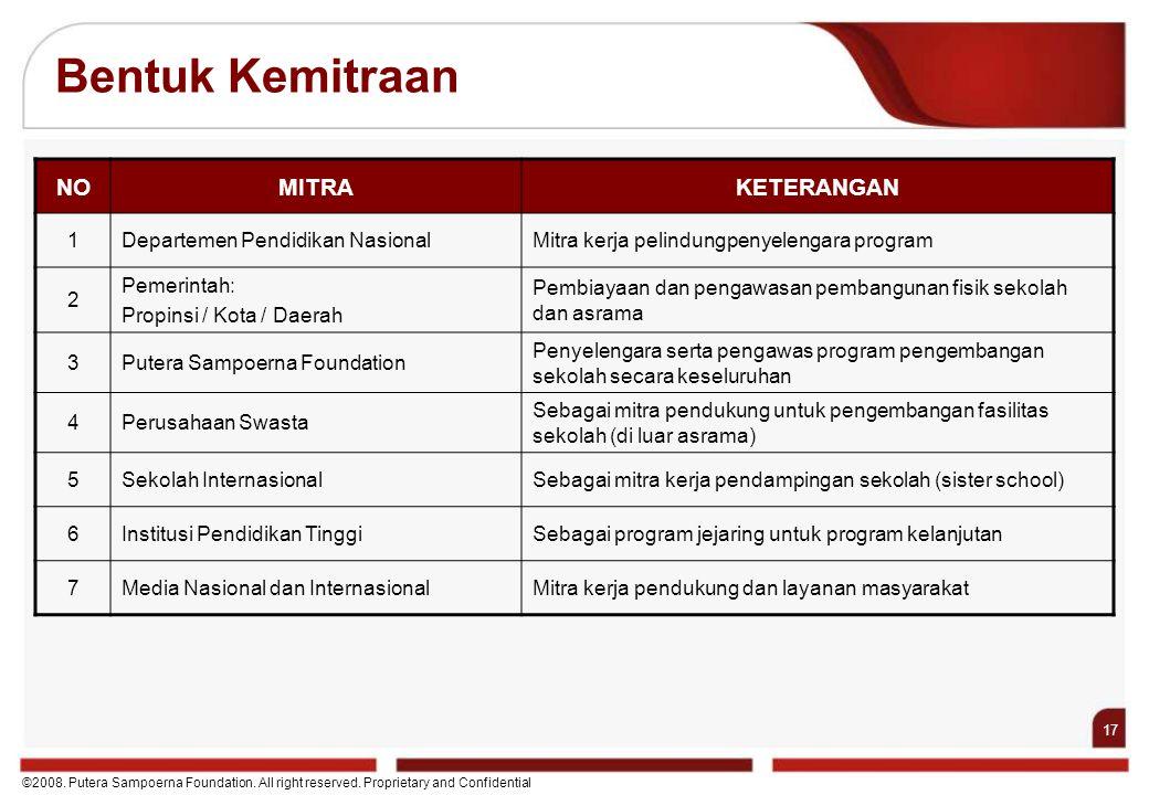 17 ©2008. Putera Sampoerna Foundation. All right reserved. Proprietary and Confidential Bentuk Kemitraan NOMITRAKETERANGAN 1Departemen Pendidikan Nasi