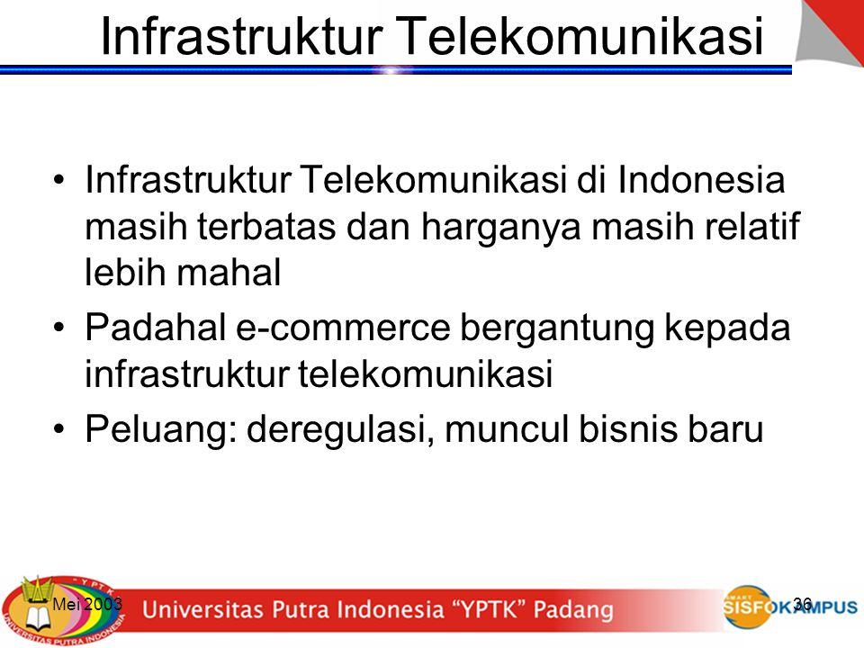 Mei 200336 Infrastruktur Telekomunikasi Infrastruktur Telekomunikasi di Indonesia masih terbatas dan harganya masih relatif lebih mahal Padahal e-comm