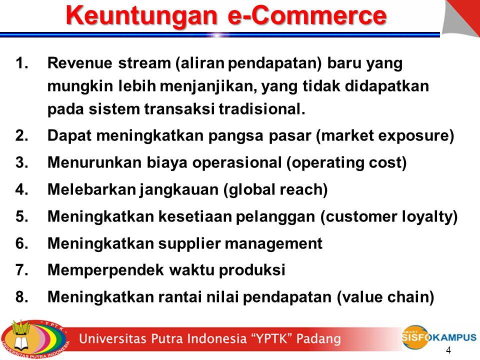 4 Keuntungan e-Commerce 1.Revenue stream (aliran pendapatan) baru yang mungkin lebih menjanjikan, yang tidak didapatkan pada sistem transaksi tradisio
