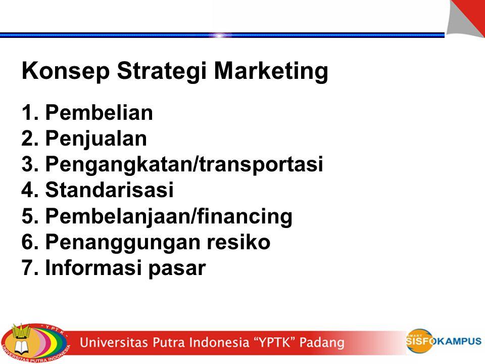 Konsep Strategi Marketing 1. Pembelian 2. Penjualan 3. Pengangkatan/transportasi 4. Standarisasi 5. Pembelanjaan/financing 6. Penanggungan resiko 7. I