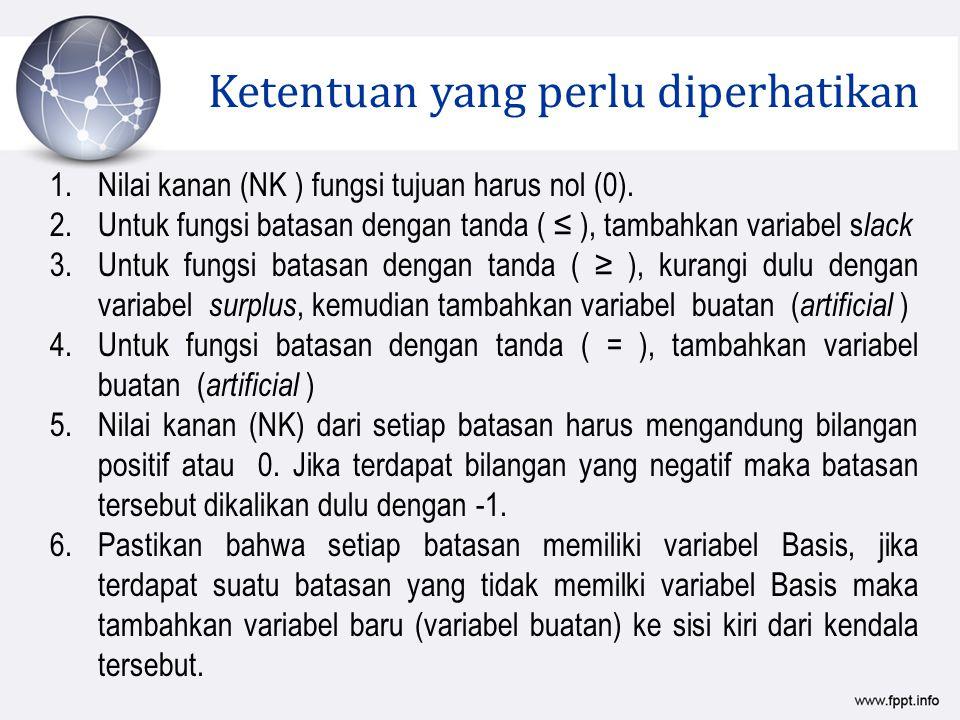 1.Nilai kanan (NK ) fungsi tujuan harus nol (0).