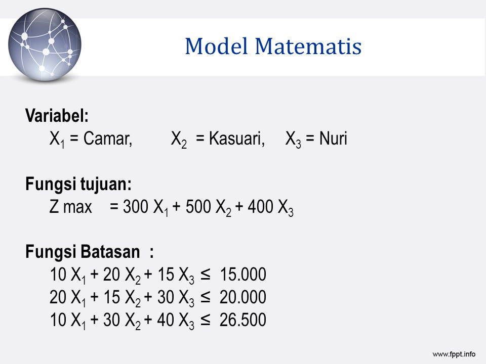 Model Matematis Variabel: X 1 = Camar, X 2 = Kasuari, X 3 = Nuri Fungsi tujuan: Z max = 300 X 1 + 500 X 2 + 400 X 3 Fungsi Batasan : 10 X 1 + 20 X 2 + 15 X 3 ≤ 15.000 20 X 1 + 15 X 2 + 30 X 3 ≤ 20.000 10 X 1 + 30 X 2 + 40 X 3 ≤ 26.500