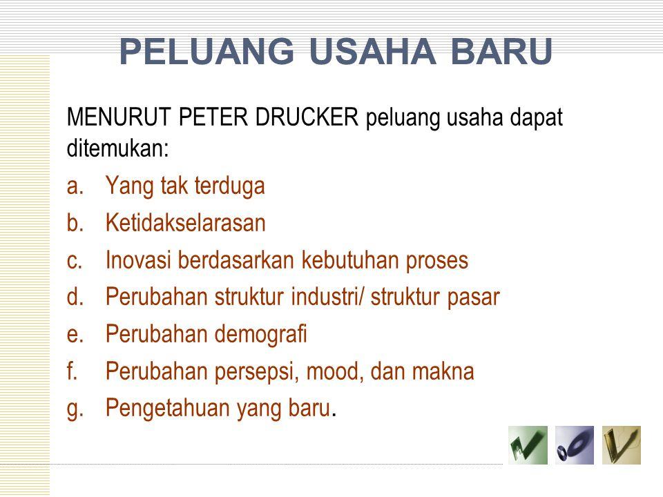 PELUANG USAHA BARU MENURUT PETER DRUCKER peluang usaha dapat ditemukan: a. Yang tak terduga b.Ketidakselarasan c.Inovasi berdasarkan kebutuhan proses