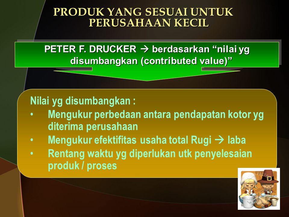 """PRODUK YANG SESUAI UNTUK PERUSAHAAN KECIL PETER F. DRUCKER  berdasarkan """"nilai yg disumbangkan (contributed value)"""" Nilai yg disumbangkan : Mengukur"""