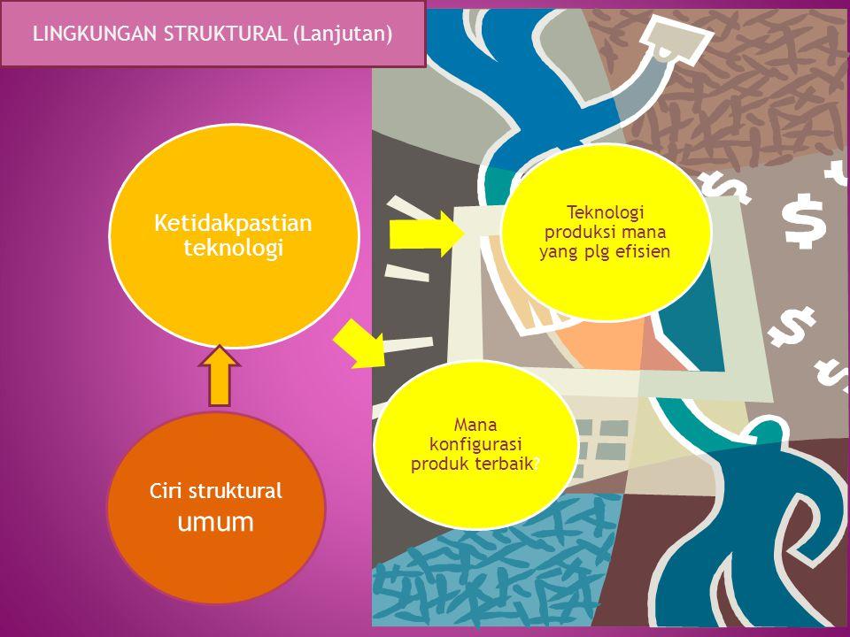 Membentuk struktur industri Menyusun aturan main dlm kebijakan produk, pendekatan pemasaran & strategi harga.