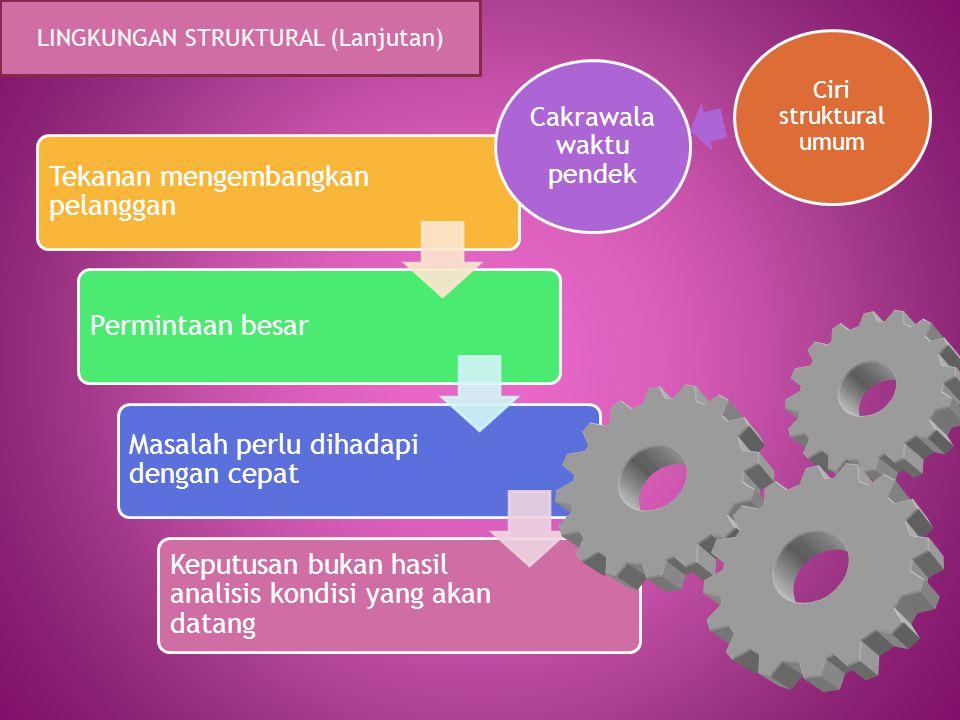 Ciri struktural umum LINGKUNGAN STRUKTURAL (Lanjutan) Pengaruhi pembeli agar tidak melirik produk lain Info tentang sifat utama dan fungsi produk Mend