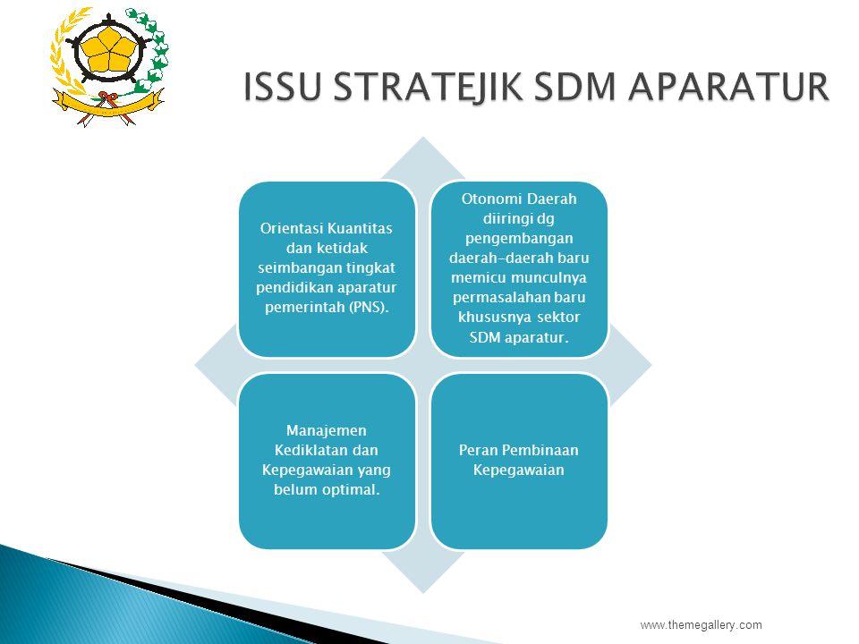 Orientasi Kuantitas dan ketidak seimbangan tingkat pendidikan aparatur pemerintah (PNS). Otonomi Daerah diiringi dg pengembangan daerah-daerah baru me