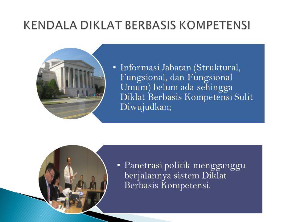 Informasi Jabatan (Struktural, Fungsional, dan Fungsional Umum) belum ada sehingga Diklat Berbasis Kompetensi Sulit Diwujudkan; Panetrasi politik meng