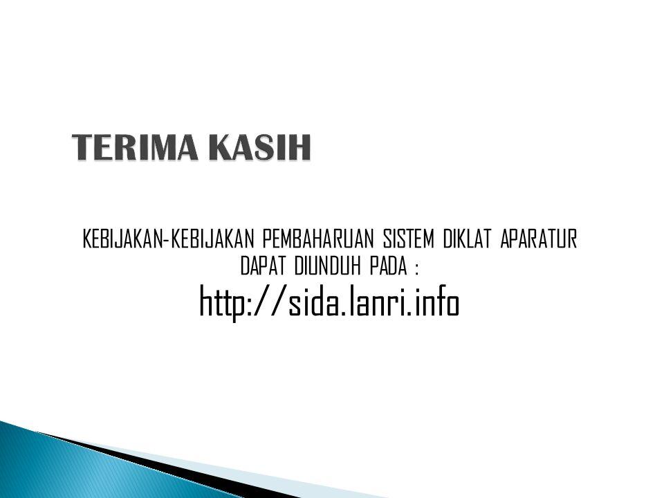 TERIMA KASIH KEBIJAKAN-KEBIJAKAN PEMBAHARUAN SISTEM DIKLAT APARATUR DAPAT DIUNDUH PADA : http://sida.lanri.info