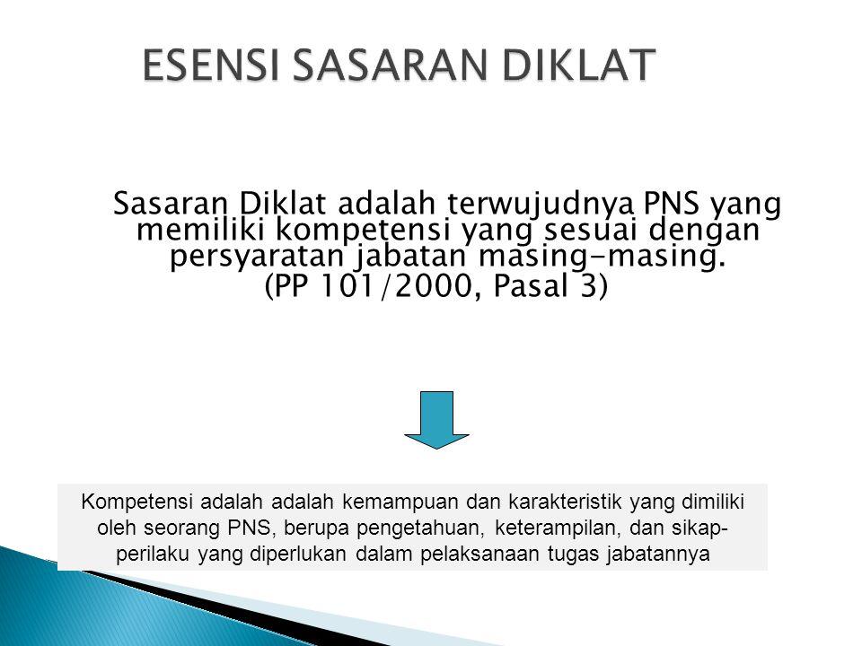 Sasaran Diklat adalah terwujudnya PNS yang memiliki kompetensi yang sesuai dengan persyaratan jabatan masing-masing. (PP 101/2000, Pasal 3) Kompetensi