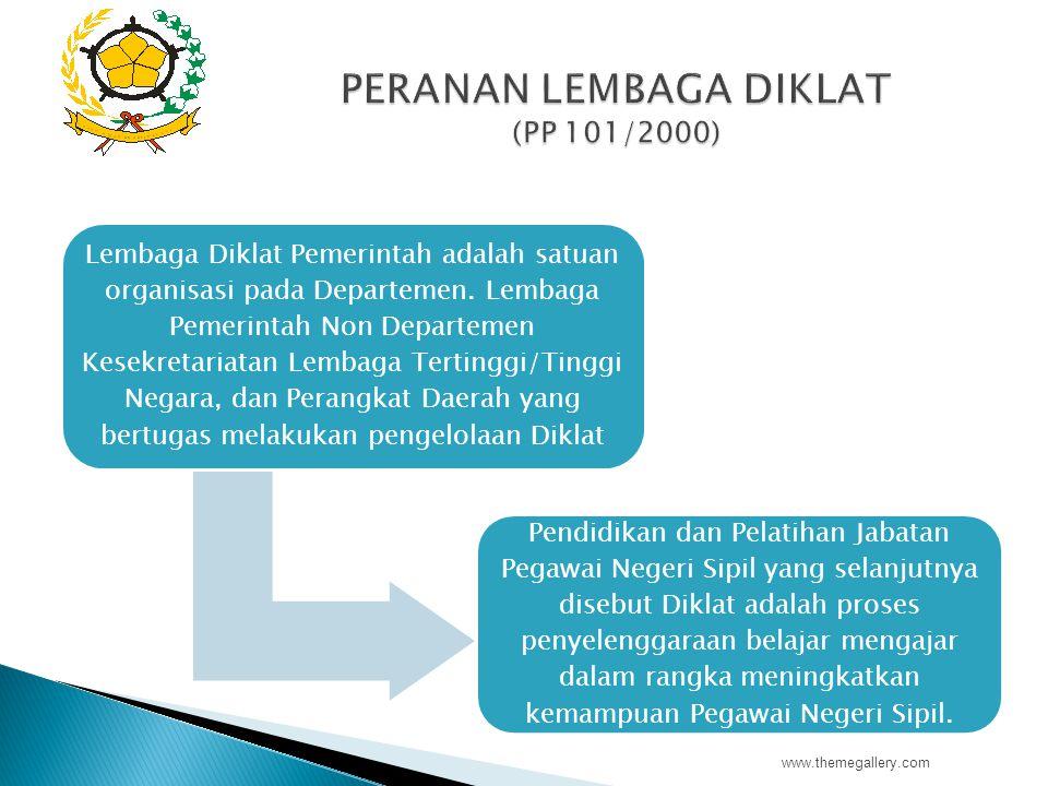 Lembaga Diklat Pemerintah adalah satuan organisasi pada Departemen.