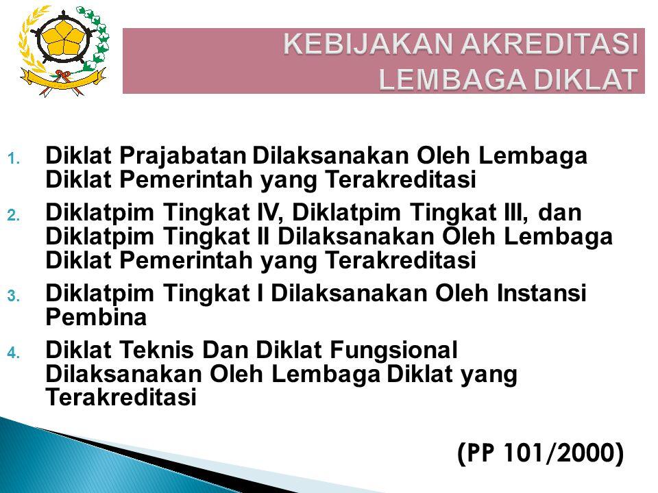 1. Diklat Prajabatan Dilaksanakan Oleh Lembaga Diklat Pemerintah yang Terakreditasi 2. Diklatpim Tingkat IV, Diklatpim Tingkat III, dan Diklatpim Ting