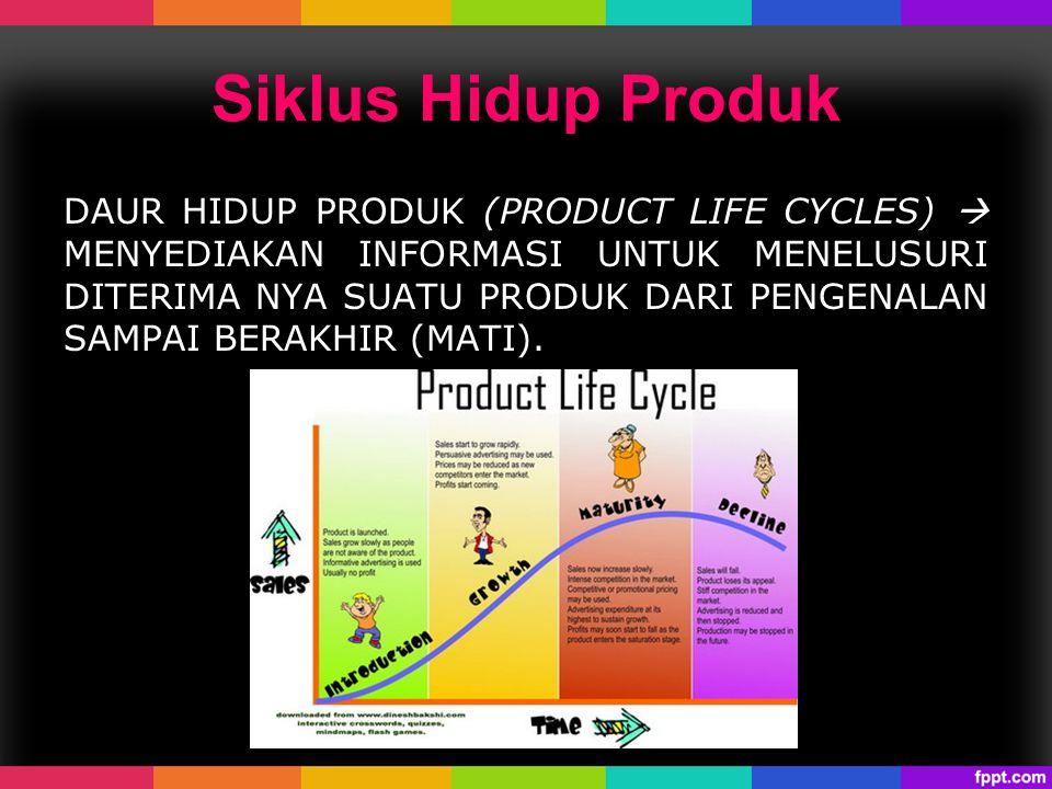 Siklus Hidup Produk DAUR HIDUP PRODUK (PRODUCT LIFE CYCLES)  MENYEDIAKAN INFORMASI UNTUK MENELUSURI DITERIMA NYA SUATU PRODUK DARI PENGENALAN SAMPAI