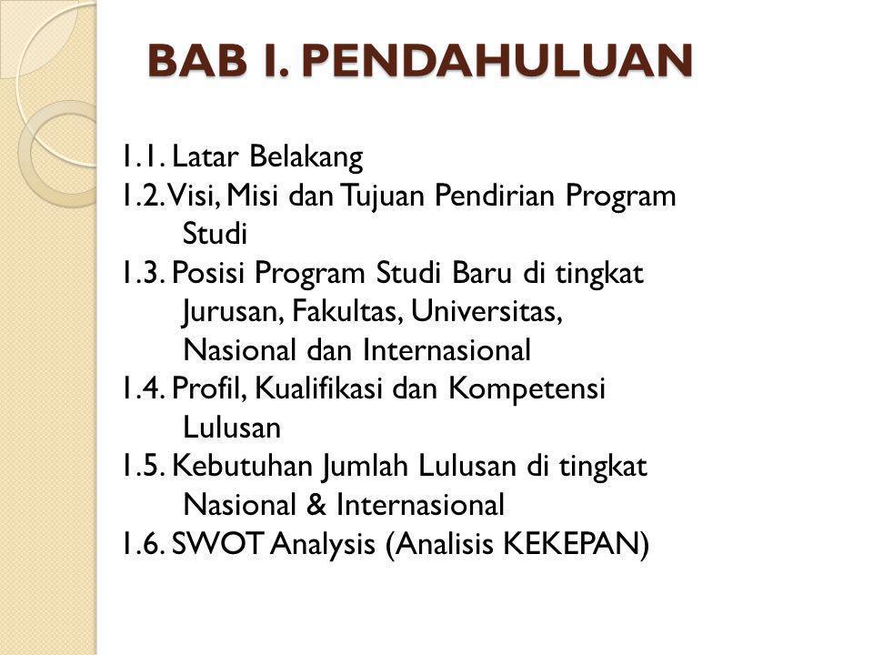 BAB I. PENDAHULUAN 1.1. Latar Belakang 1.2. Visi, Misi dan Tujuan Pendirian Program Studi 1.3. Posisi Program Studi Baru di tingkat Jurusan, Fakultas,
