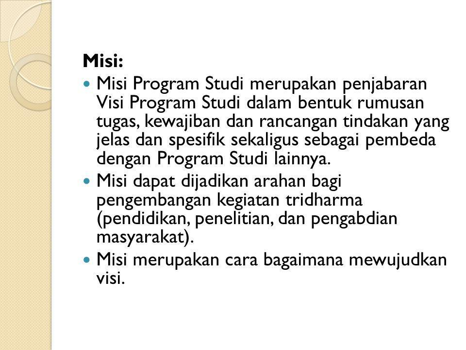 Misi: Misi Program Studi merupakan penjabaran Visi Program Studi dalam bentuk rumusan tugas, kewajiban dan rancangan tindakan yang jelas dan spesifik sekaligus sebagai pembeda dengan Program Studi lainnya.