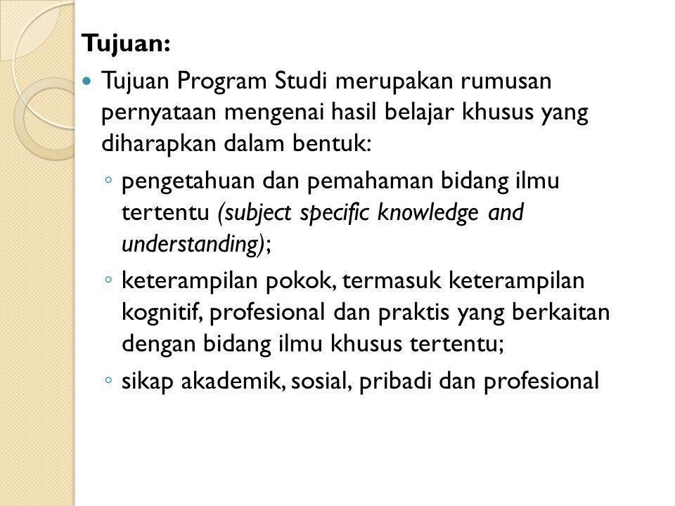 Tujuan: Tujuan Program Studi merupakan rumusan pernyataan mengenai hasil belajar khusus yang diharapkan dalam bentuk: ◦ pengetahuan dan pemahaman bida