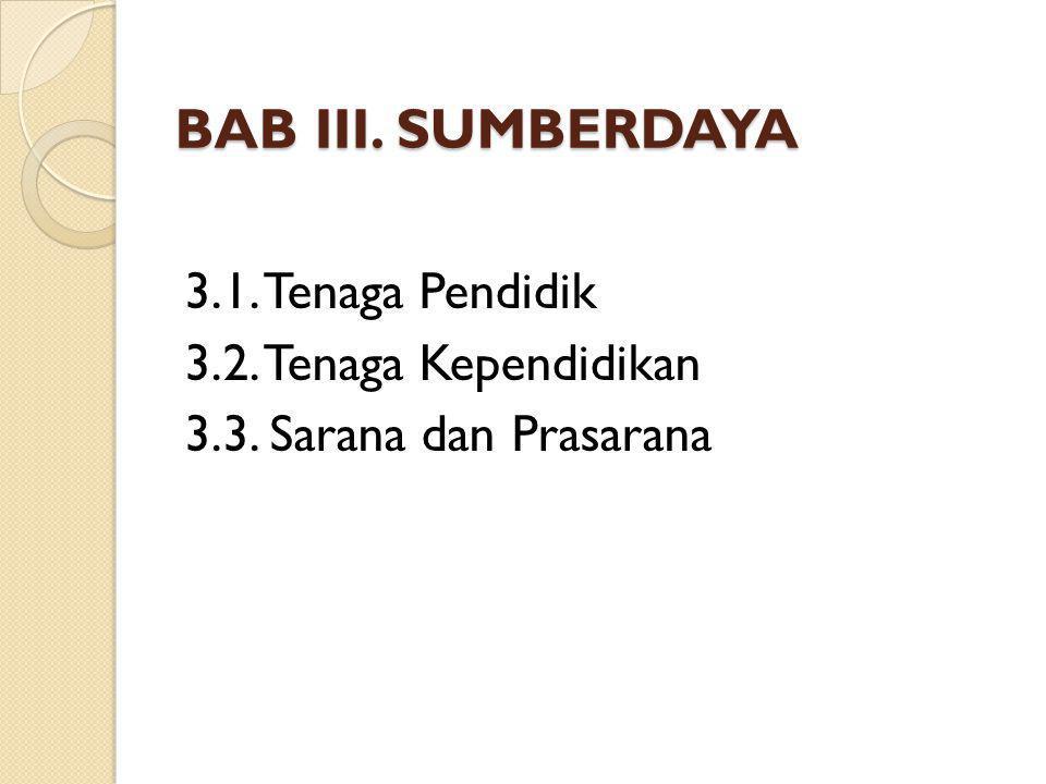 BAB III. SUMBERDAYA 3.1. Tenaga Pendidik 3.2. Tenaga Kependidikan 3.3. Sarana dan Prasarana