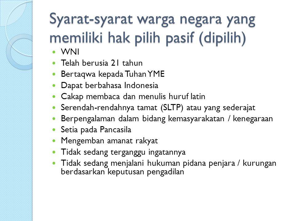 Syarat-syarat warga negara yang memiliki hak pilih pasif (dipilih) WNI Telah berusia 21 tahun Bertaqwa kepada Tuhan YME Dapat berbahasa Indonesia Caka