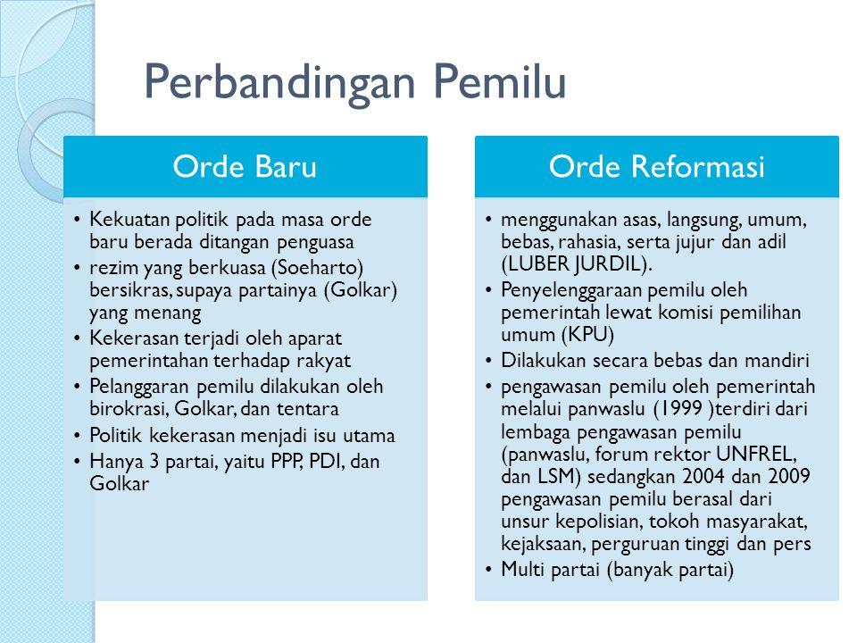 Perbandingan Pemilu Orde Baru Kekuatan politik pada masa orde baru berada ditangan penguasa rezim yang berkuasa (Soeharto) bersikras, supaya partainya