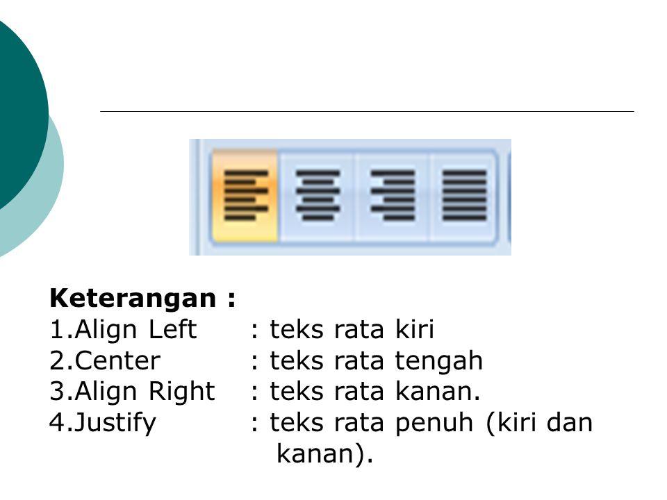 Keterangan : 1.Align Left: teks rata kiri 2.Center: teks rata tengah 3.Align Right: teks rata kanan. 4.Justify: teks rata penuh (kiri dan kanan).