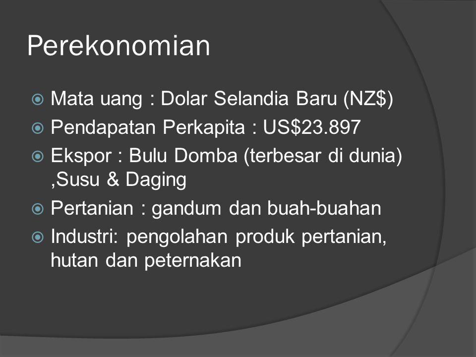 Perekonomian  Mata uang : Dolar Selandia Baru (NZ$)  Pendapatan Perkapita : US$23.897  Ekspor : Bulu Domba (terbesar di dunia),Susu & Daging  Pert