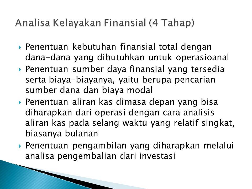  Penentuan kebutuhan finansial total dengan dana-dana yang dibutuhkan untuk operasioanal  Penentuan sumber daya finansial yang tersedia serta biaya-
