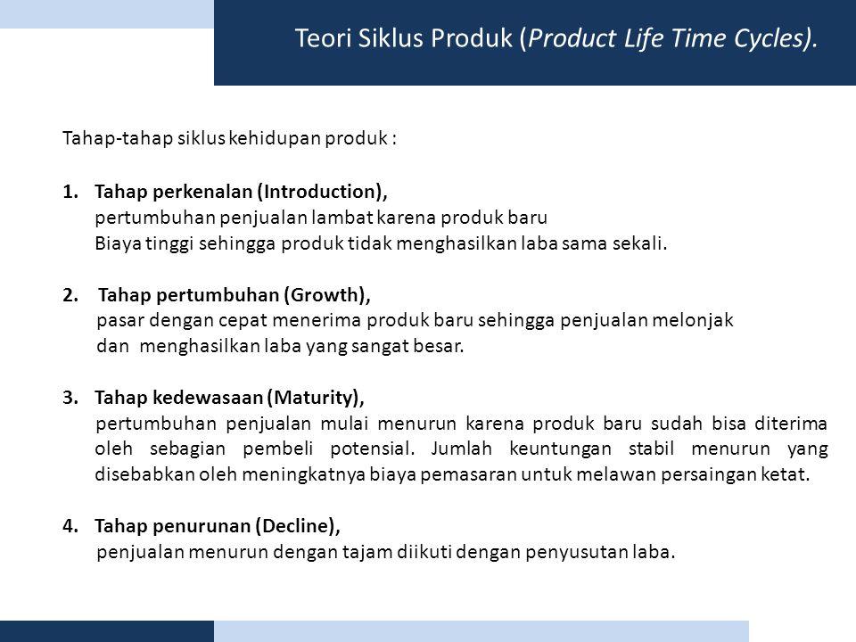 Teori Siklus Produk (Product Life Time Cycles).