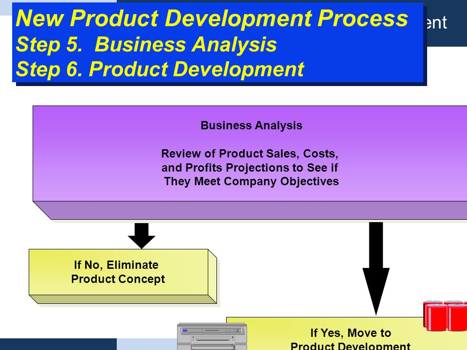 Definisi Product planning management New Product Development Process Step 5. Business Analysis Step 6. Product Development New Product Development Pro