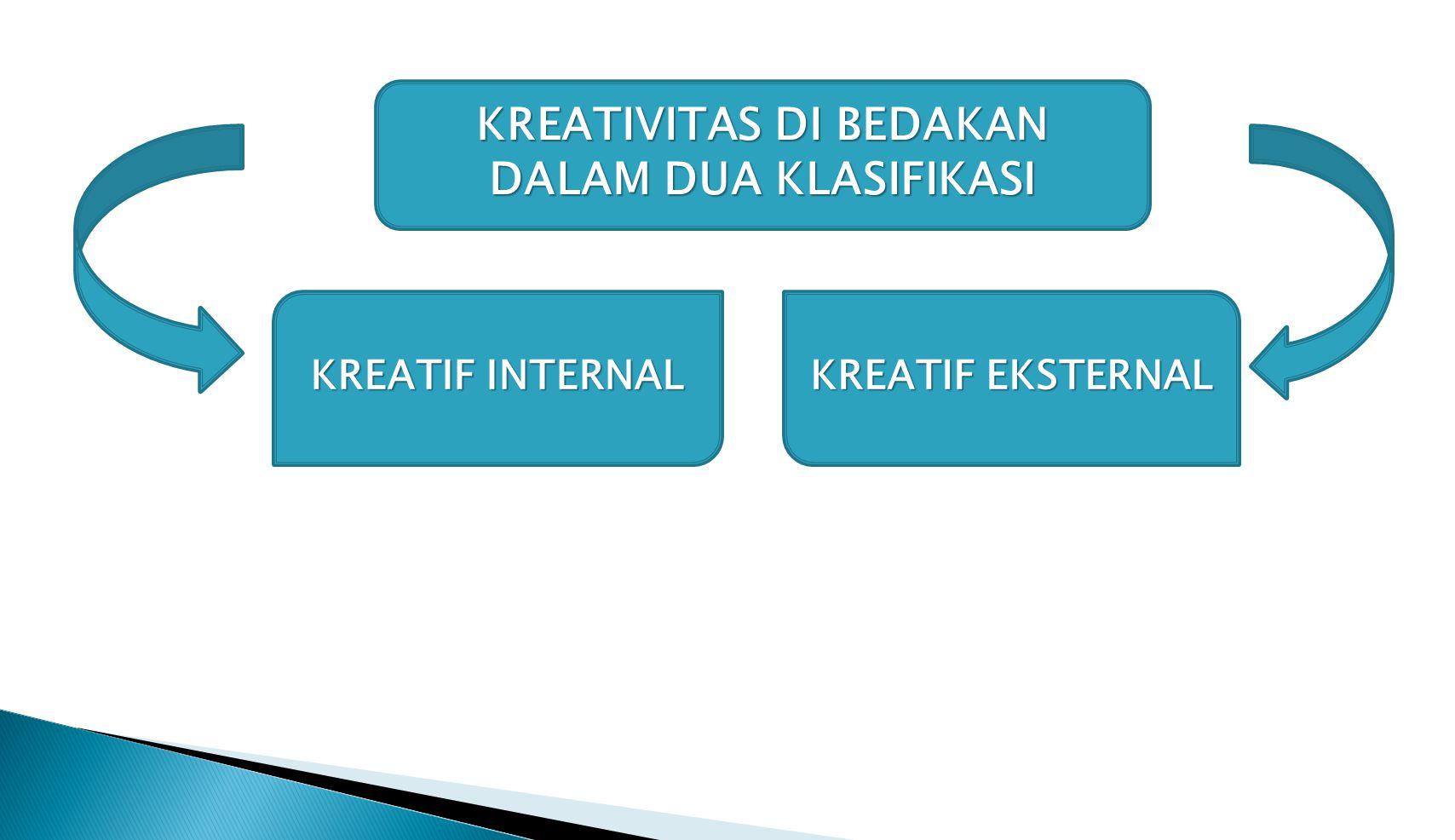 KREATIF INTERNAL KREATIF EKSTERNAL KREATIVITAS DI BEDAKAN DALAM DUA KLASIFIKASI
