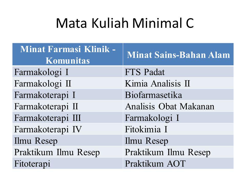 Mata Kuliah Minimal C Minat Farmasi Klinik - Komunitas Minat Sains-Bahan Alam Farmakologi IFTS Padat Farmakologi IIKimia Analisis II Farmakoterapi IBi