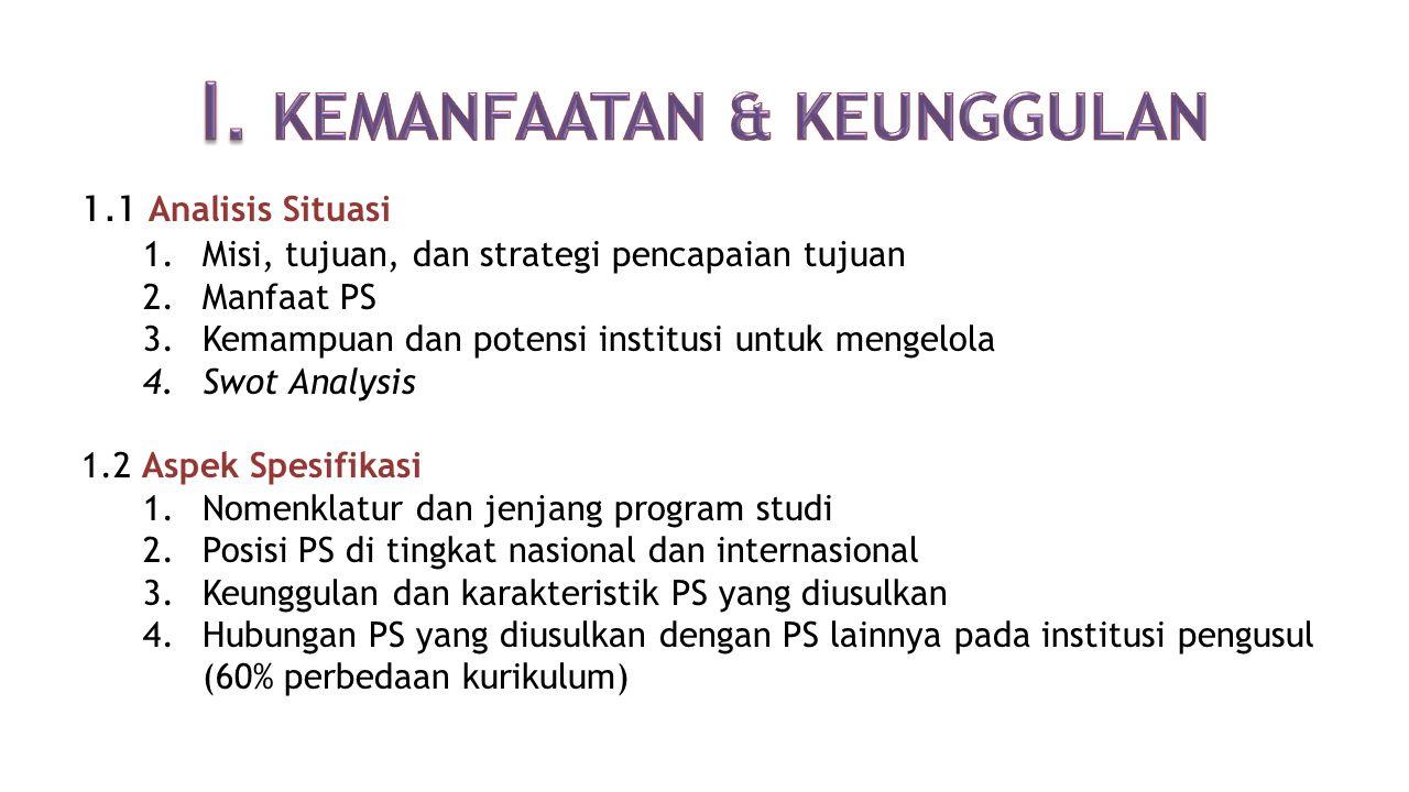 1.1 Analisis Situasi 1.Misi, tujuan, dan strategi pencapaian tujuan 2.Manfaat PS 3.Kemampuan dan potensi institusi untuk mengelola 4.Swot Analysis 1.2