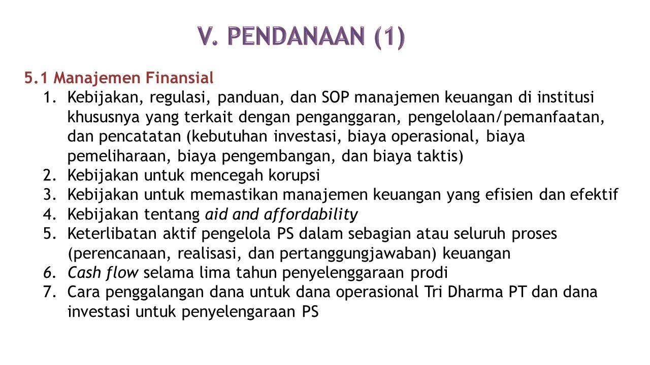 5.1 Manajemen Finansial 1.Kebijakan, regulasi, panduan, dan SOP manajemen keuangan di institusi khususnya yang terkait dengan penganggaran, pengelolaa