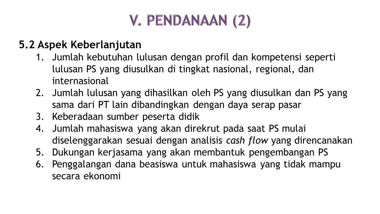 5.2 Aspek Keberlanjutan 1.Jumlah kebutuhan lulusan dengan profil dan kompetensi seperti lulusan PS yang diusulkan di tingkat nasional, regional, dan i
