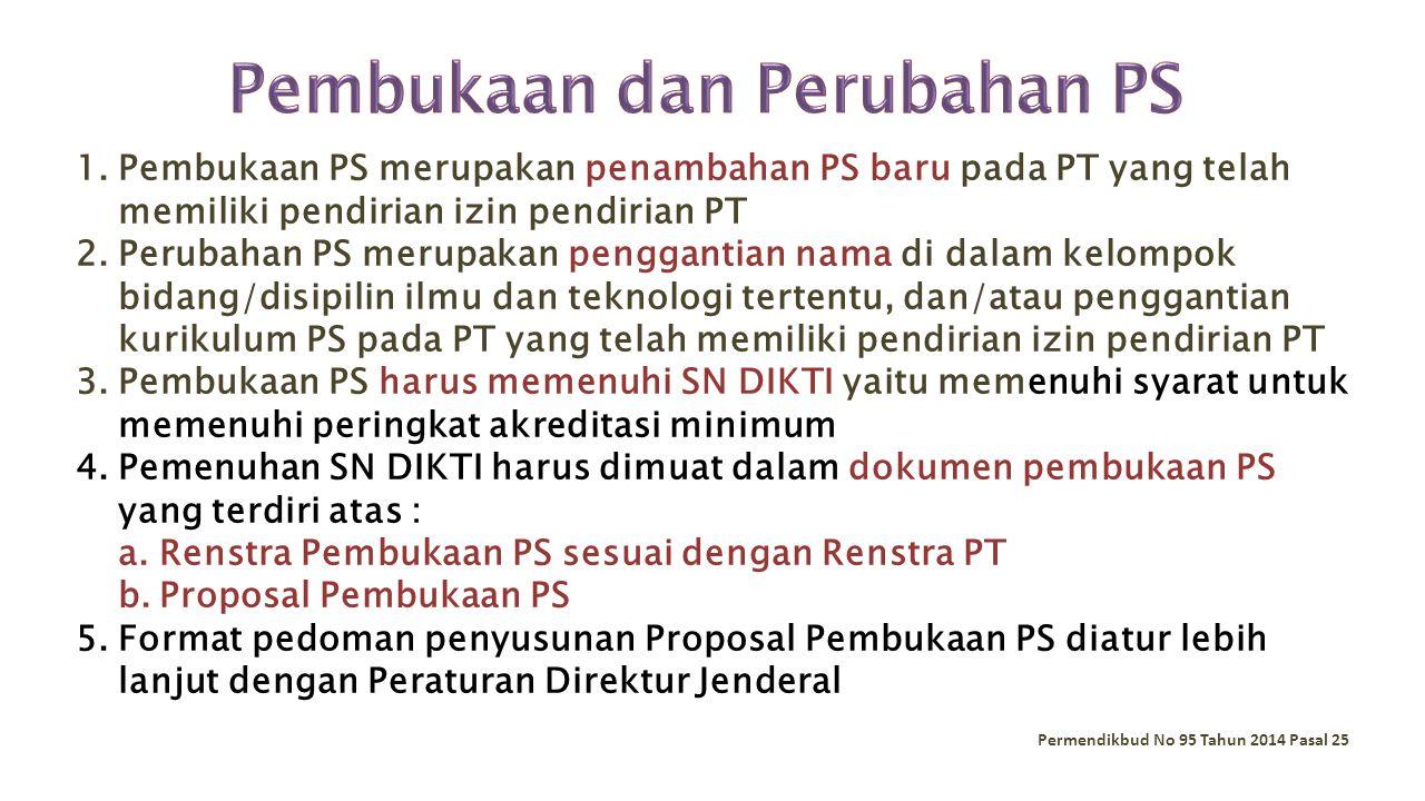 1.Pemimpin PT meminta rekomendasi dari Lembaga Layanan Pendidikan Tinggi (L2DIKTI) di wilayahnya 2.Pemimpin PT mengajukan proposal pembukaan/perubahan PS ke Dirjen Dikti 3.Dirjen melakukan evaluasi pembukaan/perubahan PS dengan bantuan asosiasi profesi dan/atau kelompok sejawat sebidang dengan PS yang diusulkan 4.Jika hasil evaluasi dinyatakan LAYAK untuk dibuka/diubah maka Dirjen Dikti akan menetapkan pembukaan/perubahan PS tersebut 5.Jika pembukaan/perubahan PS mengakibatkan perubahan bentuk PT maka akan berlaku ketentuan dalam Permendikbud No 95 Tahun 2014 Pasal 18 (PTN) atau 19 (PTS) Permendikbud No 95 Tahun 2014 Pasal 25 5