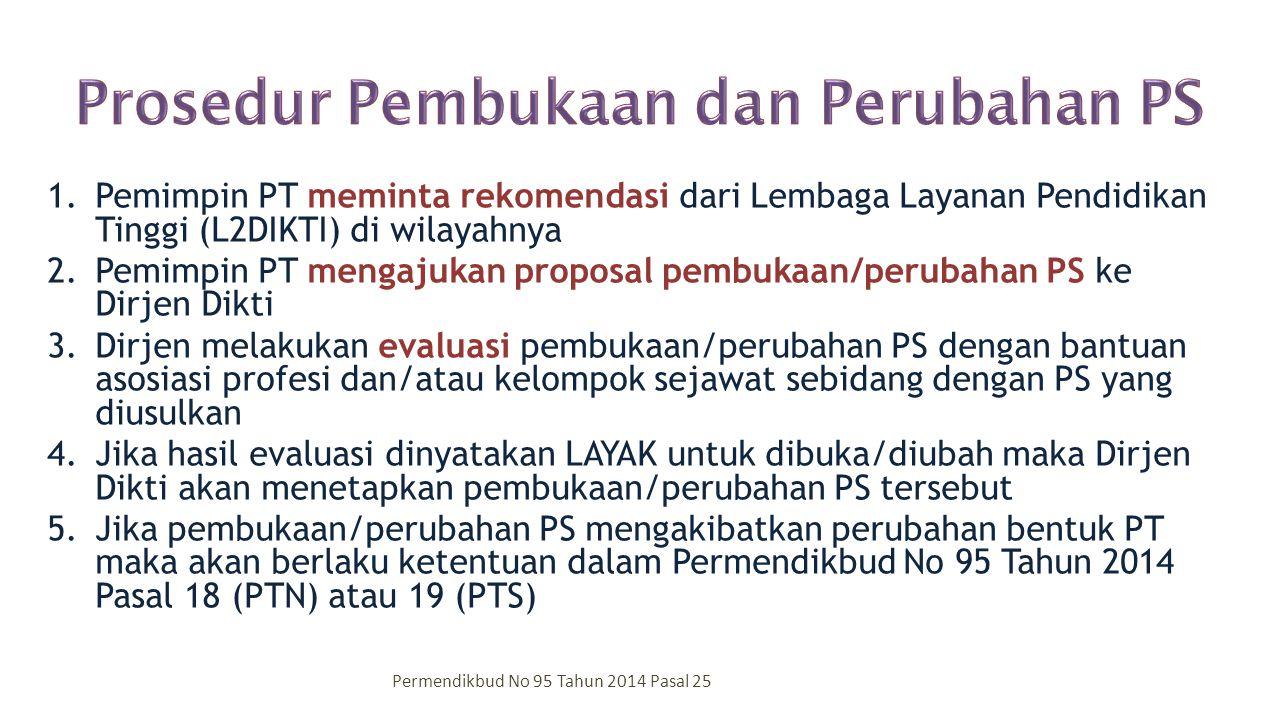 1.Pemimpin PT meminta rekomendasi dari Lembaga Layanan Pendidikan Tinggi (L2DIKTI) di wilayahnya 2.Pemimpin PT mengajukan proposal pembukaan/perubahan