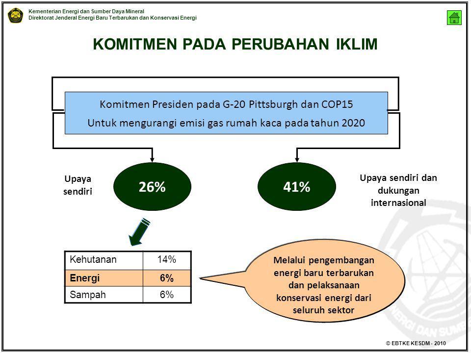 Kementerian Energi dan Sumber Daya Mineral Direktorat Jenderal Energi Baru Terbarukan dan Konservasi Energi © EBTKE KESDM - 2010 Kehutanan14% Energi6%