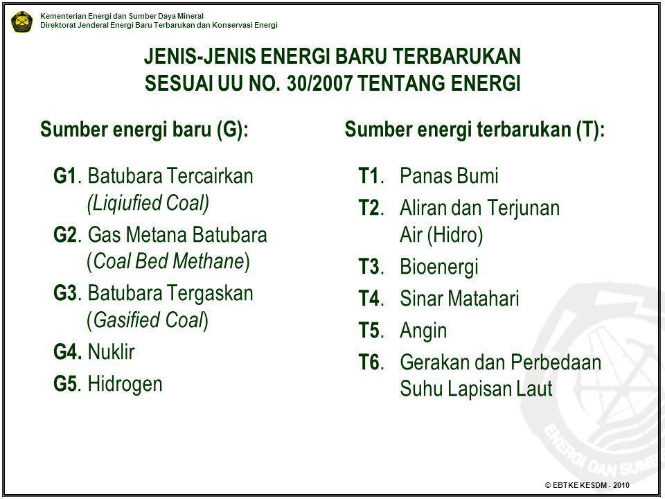 Kementerian Energi dan Sumber Daya Mineral Direktorat Jenderal Energi Baru Terbarukan dan Konservasi Energi © EBTKE KESDM - 2010 JENIS-JENIS ENERGI BA
