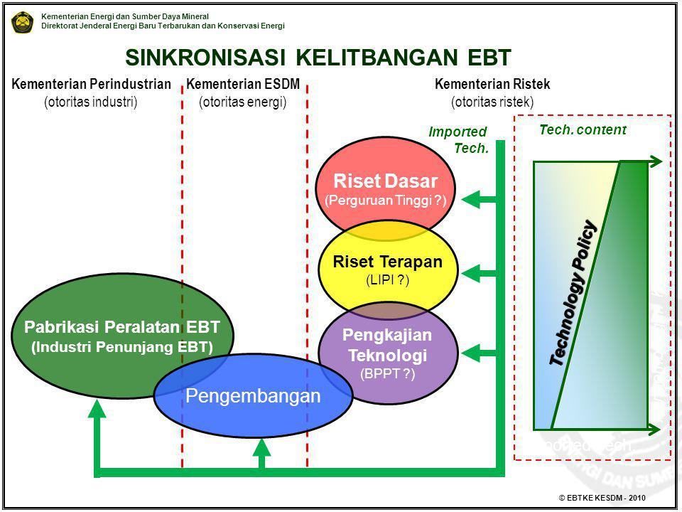 Kementerian Energi dan Sumber Daya Mineral Direktorat Jenderal Energi Baru Terbarukan dan Konservasi Energi © EBTKE KESDM - 2010 Riset Dasar (Pergurua
