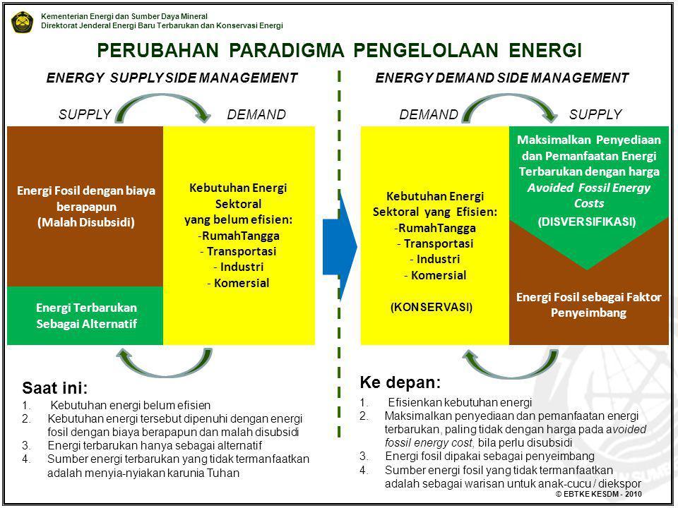 Kementerian Energi dan Sumber Daya Mineral Direktorat Jenderal Energi Baru Terbarukan dan Konservasi Energi © EBTKE KESDM - 2010 ENERGY SUPPLY SIDE MA