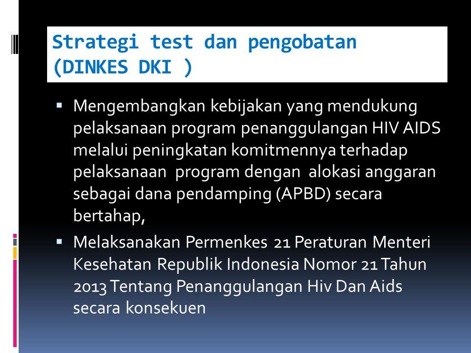 Strategi test dan pengobatan (DINKES DKI )  Mengembangkan kebijakan yang mendukung pelaksanaan program penanggulangan HIV AIDS melalui peningkatan komitmennya terhadap pelaksanaan program dengan alokasi anggaran sebagai dana pendamping (APBD) secara bertahap,  Melaksanakan Permenkes 21 Peraturan Menteri Kesehatan Republik Indonesia Nomor 21 Tahun 2013 Tentang Penanggulangan Hiv Dan Aids secara konsekuen